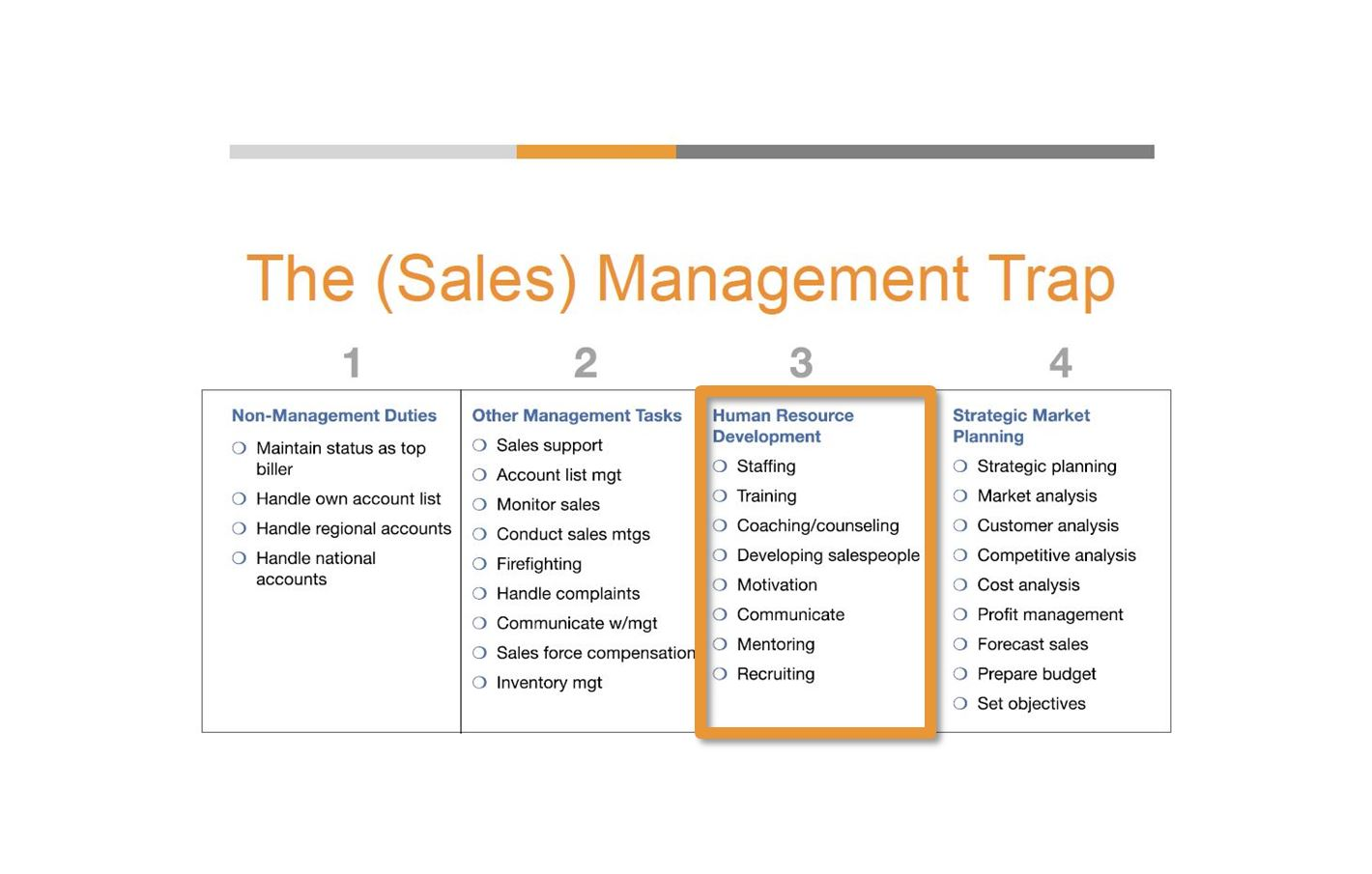 instant-sales-training-sales-management-trap4