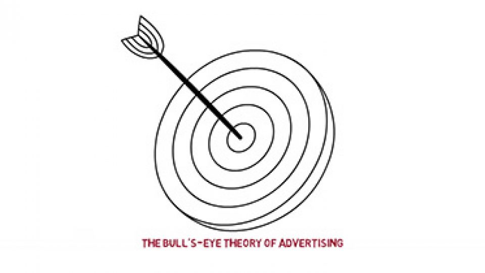 The-Bullseye-Theory-of-Advertising-featuredimagem1